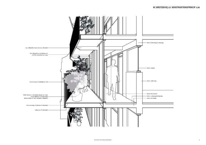 Bertelsen & Scheving - Facadetransformation HCØ27 - konstruktionsprincip
